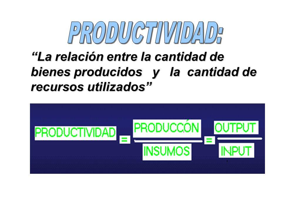 PRODUCTIVIDAD: La relación entre la cantidad de bienes producidos y la cantidad de recursos utilizados