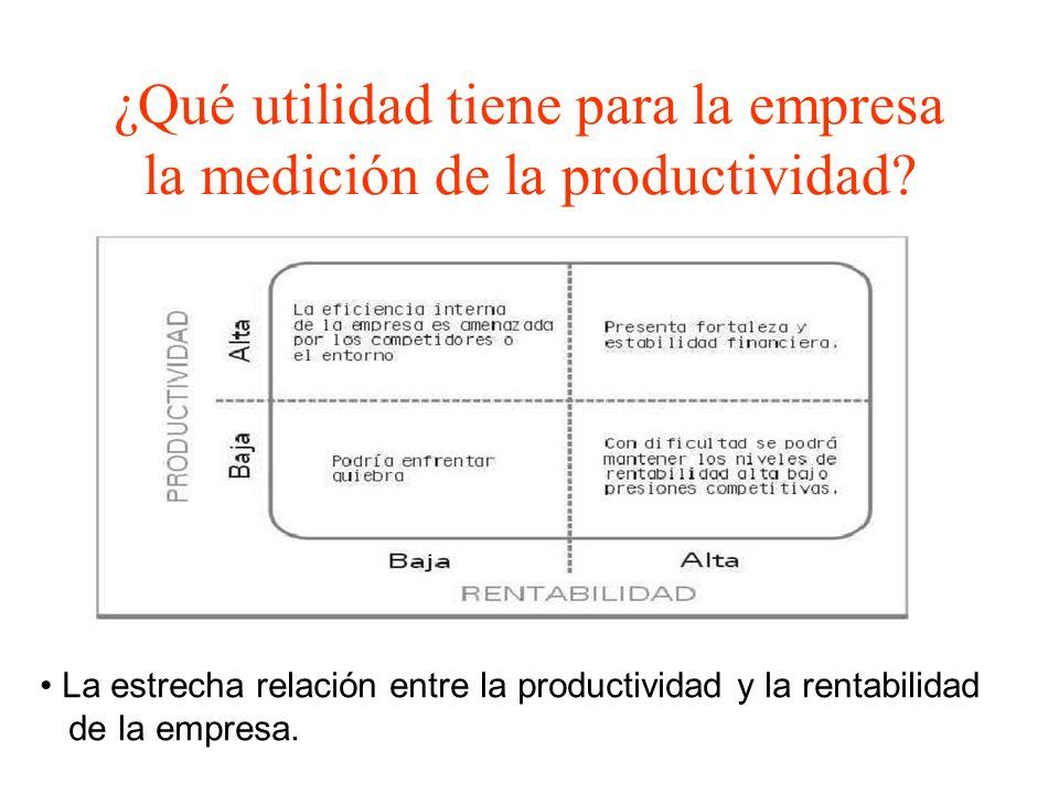 ¿Qué utilidad tiene para la empresa la medición de la productividad
