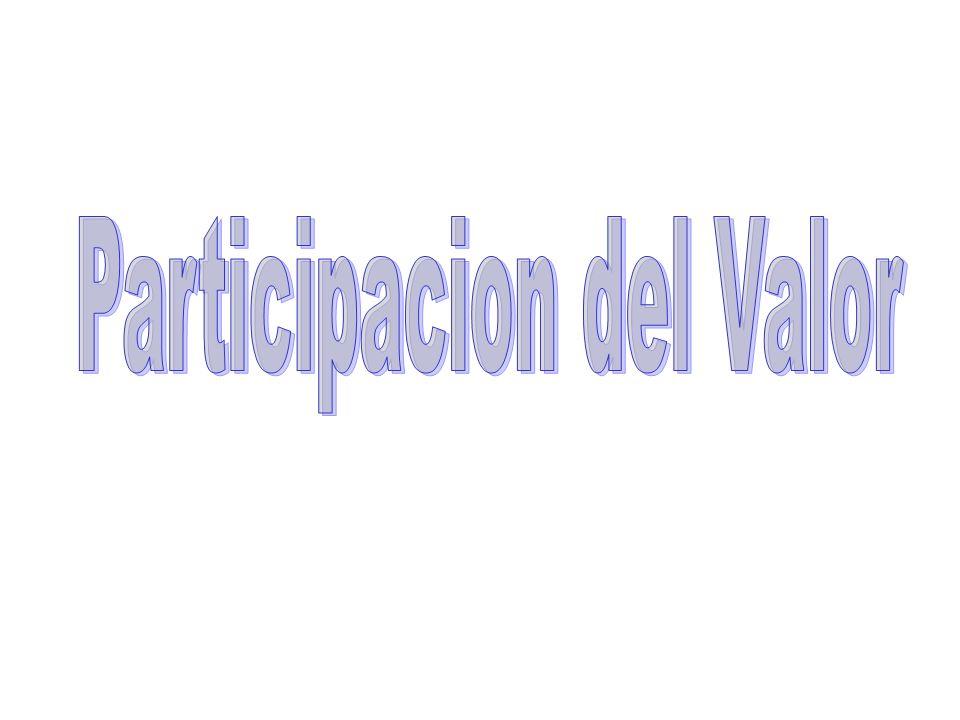 Participacion del Valor