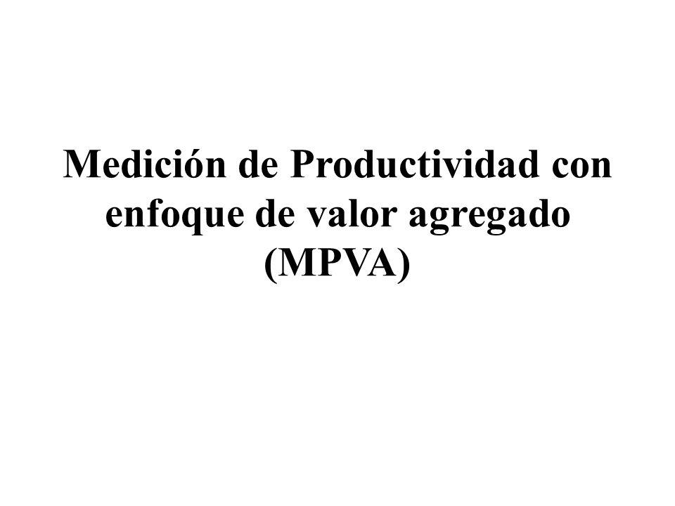 Medición de Productividad con enfoque de valor agregado (MPVA)