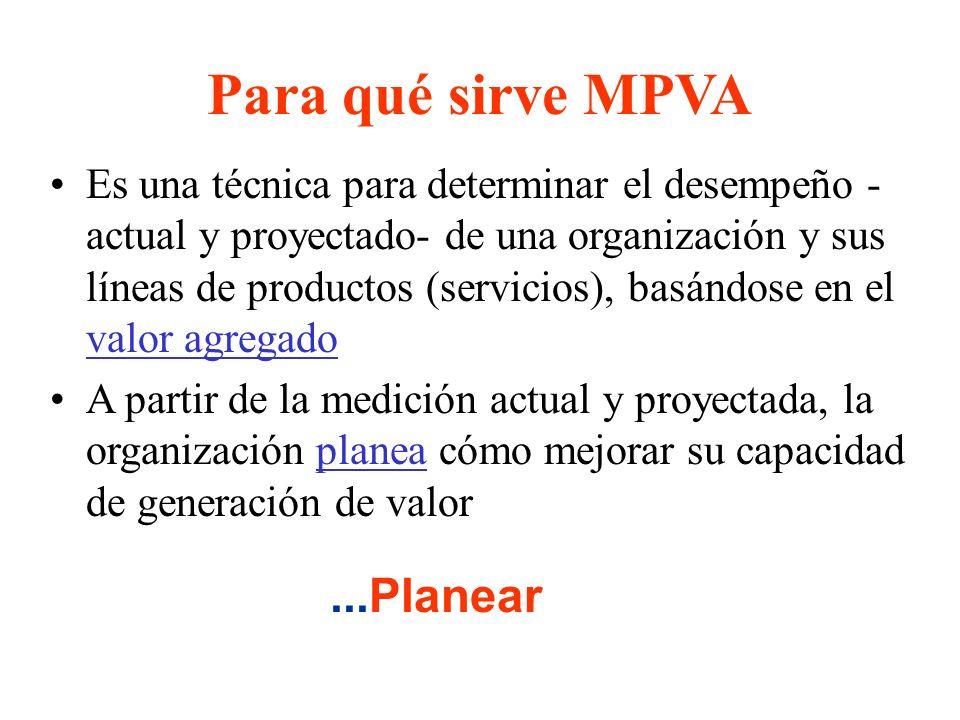 Para qué sirve MPVA ...Planear