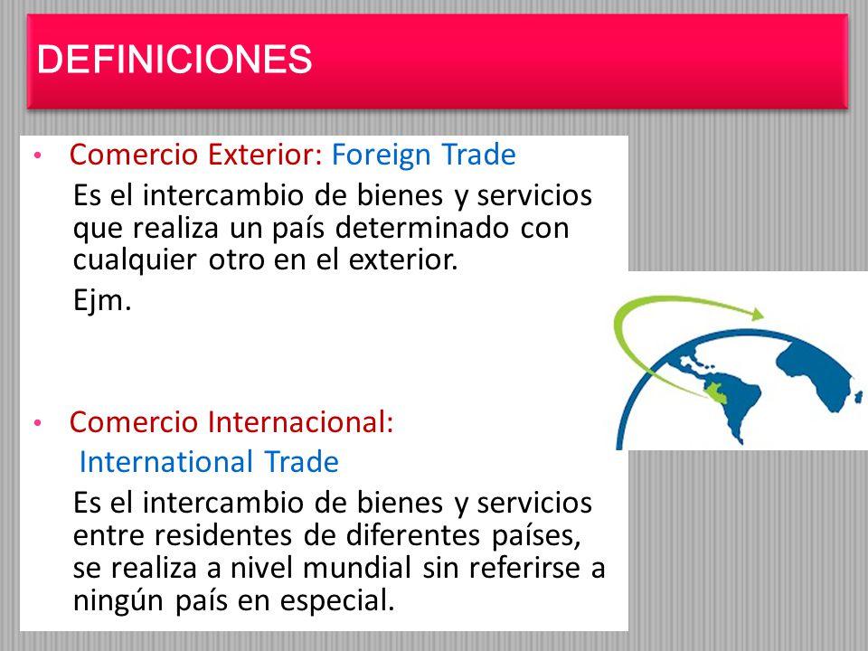 Fundamentos De Comercio Internacional Ppt Descargar