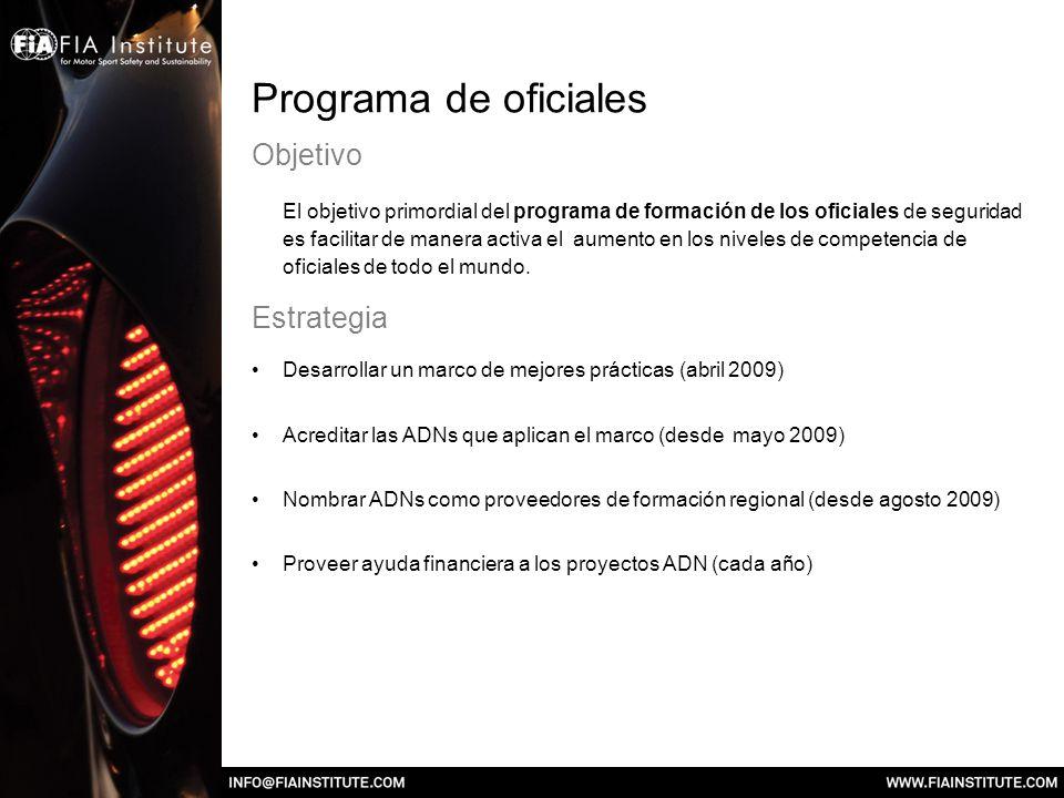 Programa de oficiales Objetivo Estrategia