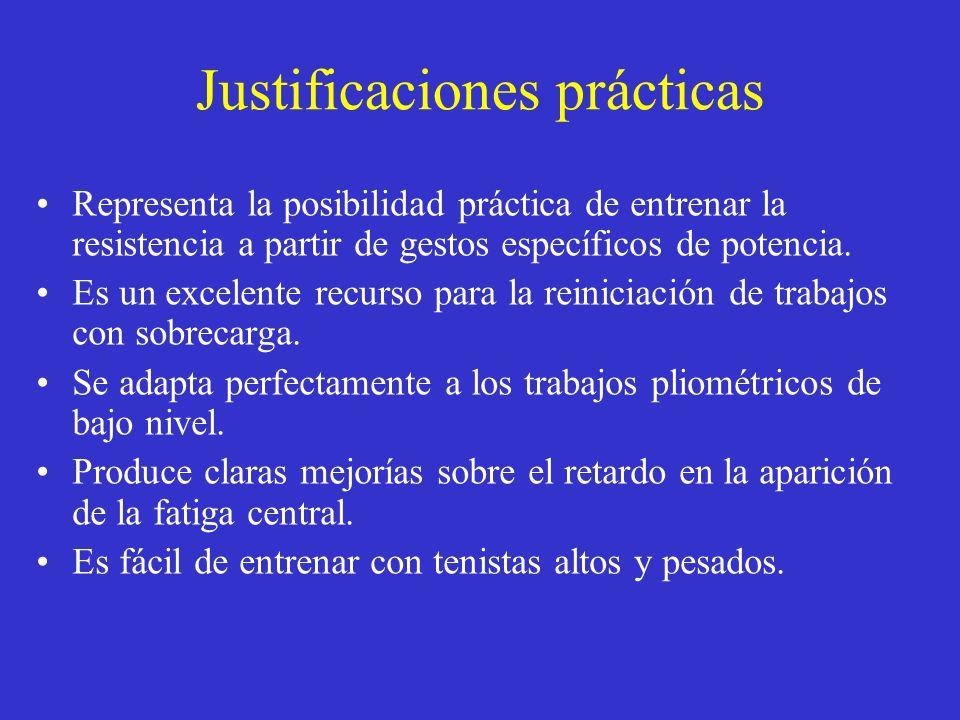 Justificaciones prácticas