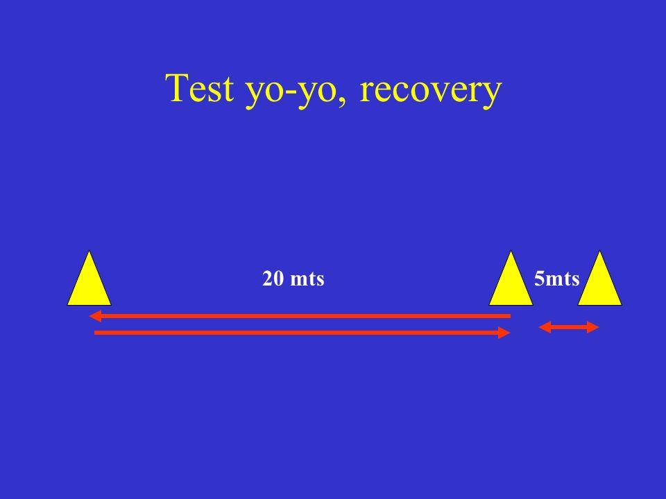 Test yo-yo, recovery 20 mts 5mts