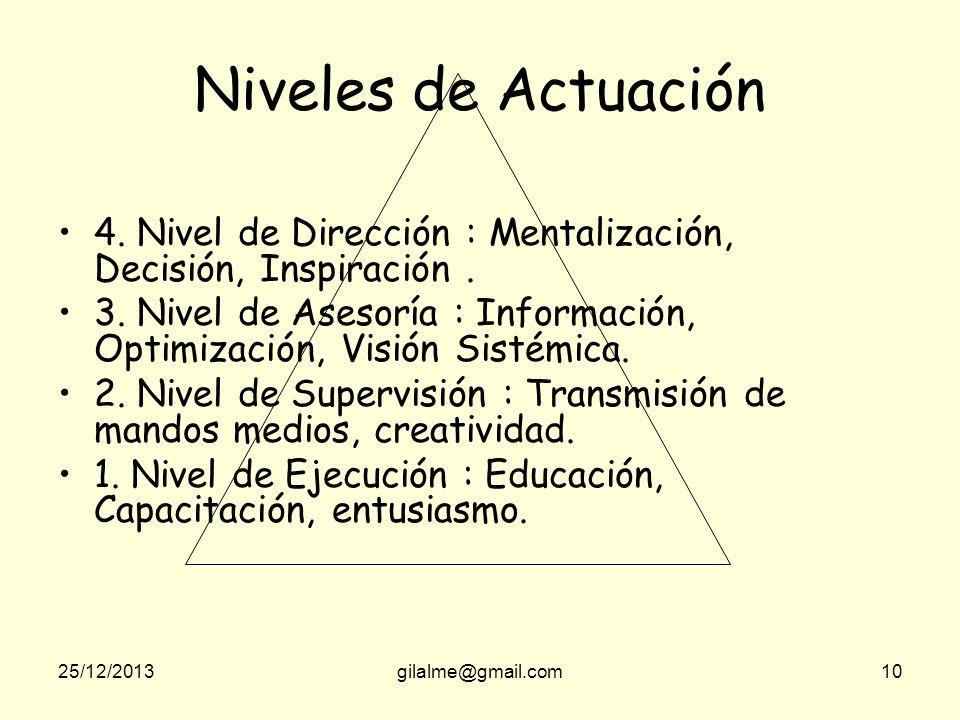Niveles de Actuación 4. Nivel de Dirección : Mentalización, Decisión, Inspiración .