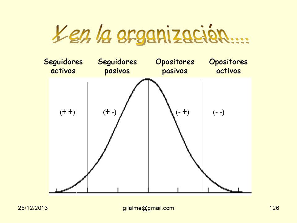 Y en la organización.... Seguidores activos Seguidores pasivos