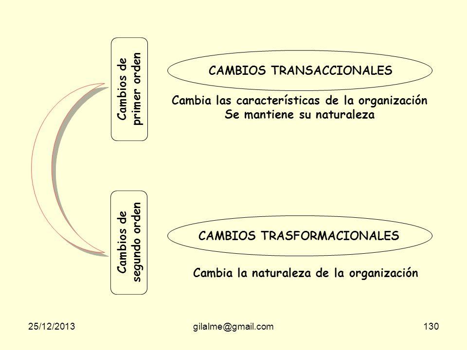 CAMBIOS TRANSACCIONALES Cambios de primer orden