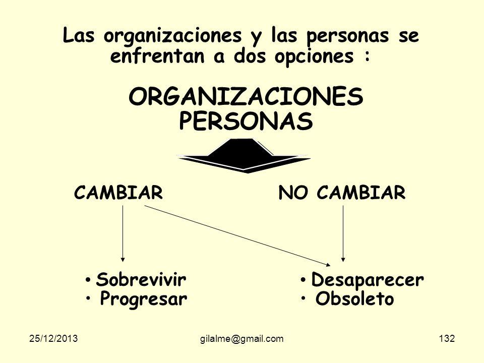 Las organizaciones y las personas se enfrentan a dos opciones :