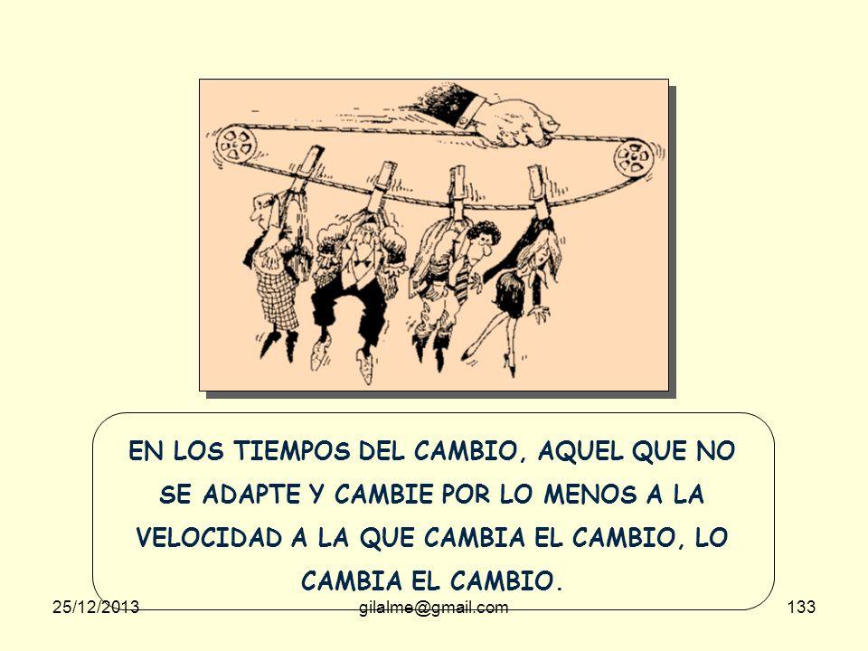 EN LOS TIEMPOS DEL CAMBIO, AQUEL QUE NO SE ADAPTE Y CAMBIE POR LO MENOS A LA VELOCIDAD A LA QUE CAMBIA EL CAMBIO, LO CAMBIA EL CAMBIO.