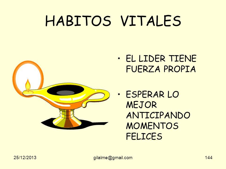 HABITOS VITALES EL LIDER TIENE FUERZA PROPIA