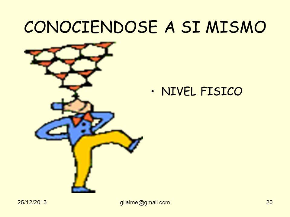 CONOCIENDOSE A SI MISMO