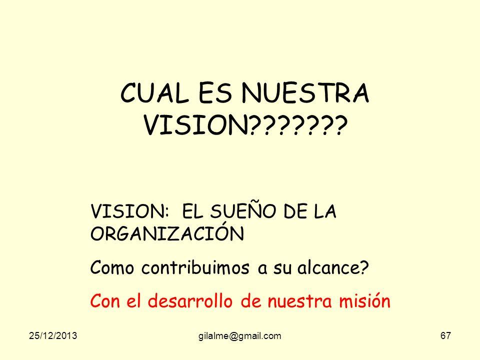 CUAL ES NUESTRA VISION VISION: EL SUEÑO DE LA ORGANIZACIÓN