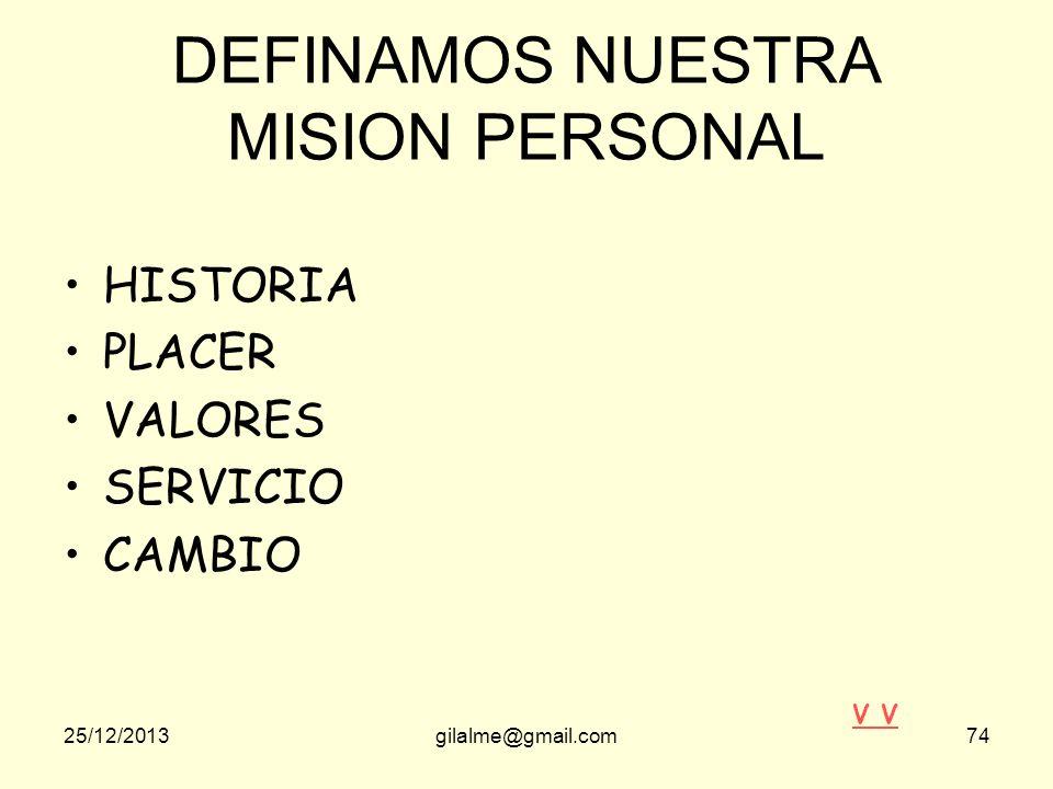 DEFINAMOS NUESTRA MISION PERSONAL