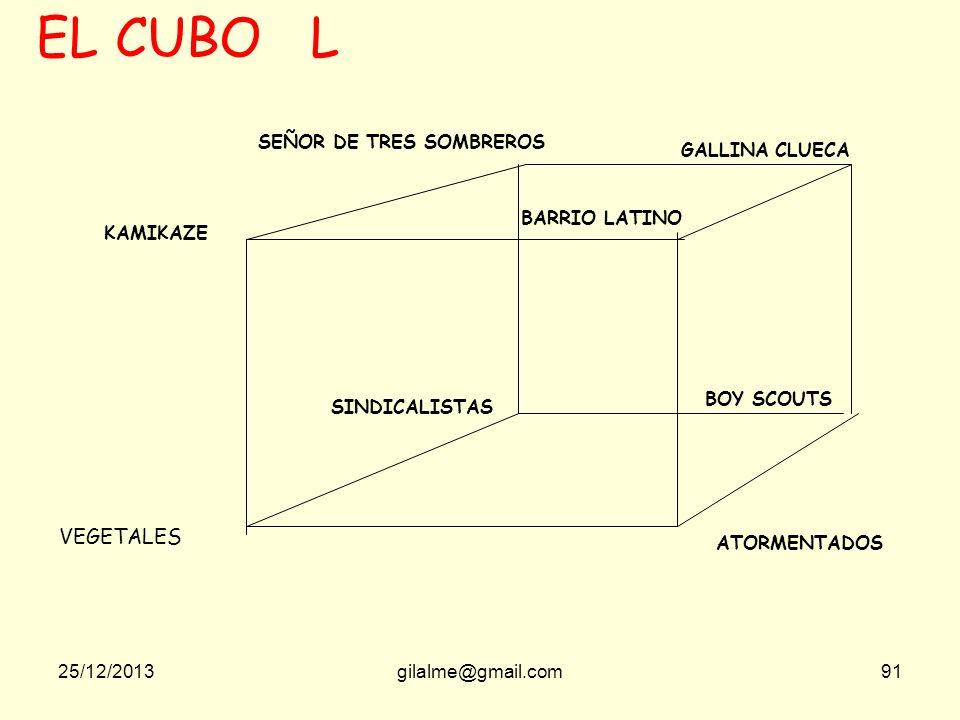EL CUBO L VEGETALES SEÑOR DE TRES SOMBREROS GALLINA CLUECA