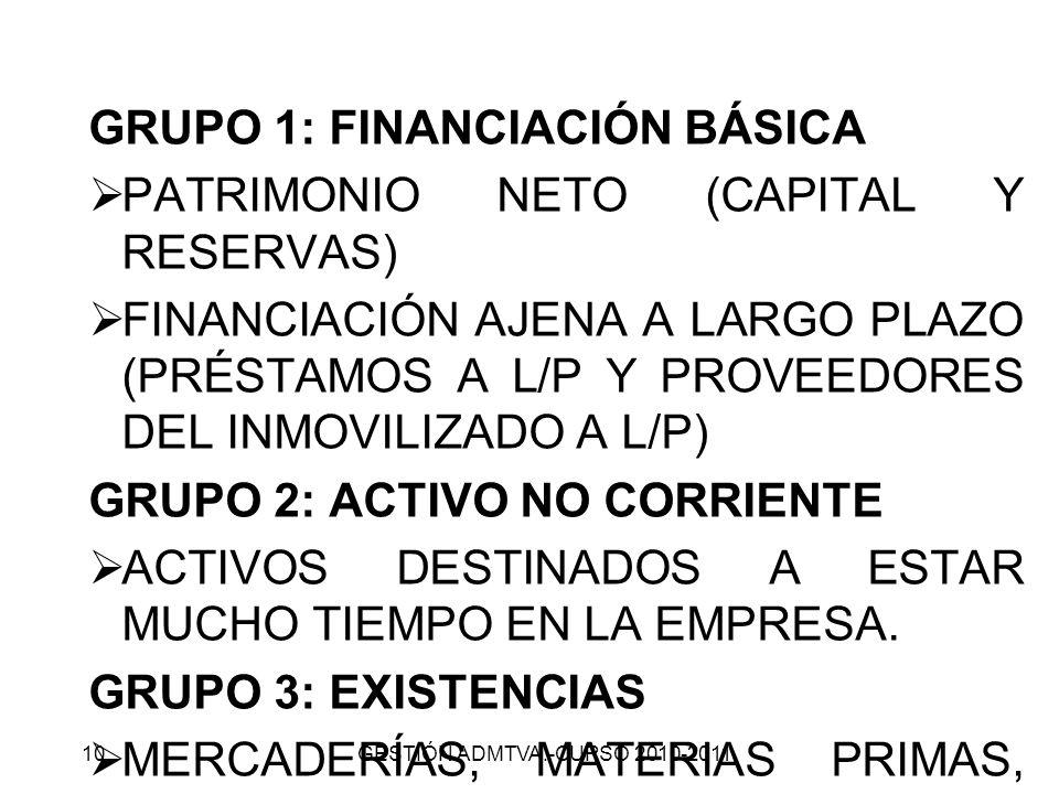 GRUPO 1: FINANCIACIÓN BÁSICA PATRIMONIO NETO (CAPITAL Y RESERVAS)