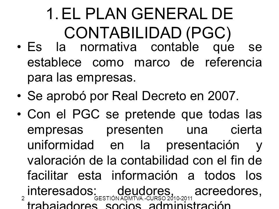 EL PLAN GENERAL DE CONTABILIDAD (PGC)