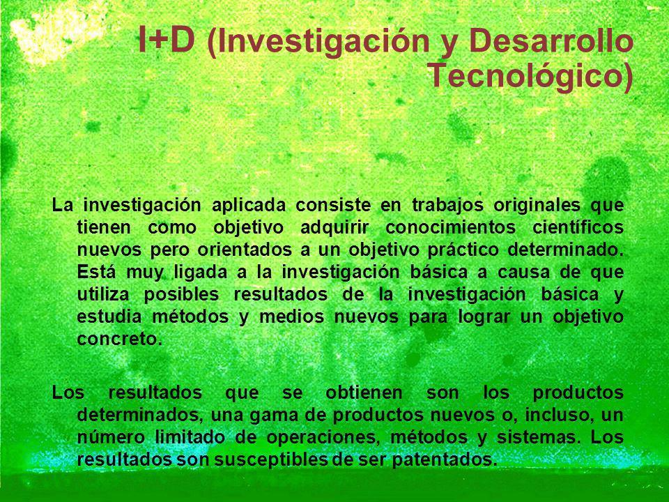I+D (Investigación y Desarrollo Tecnológico)
