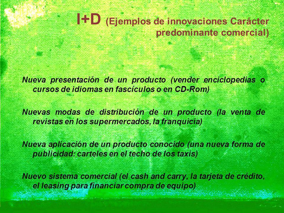 I+D (Ejemplos de innovaciones Carácter predominante comercial)