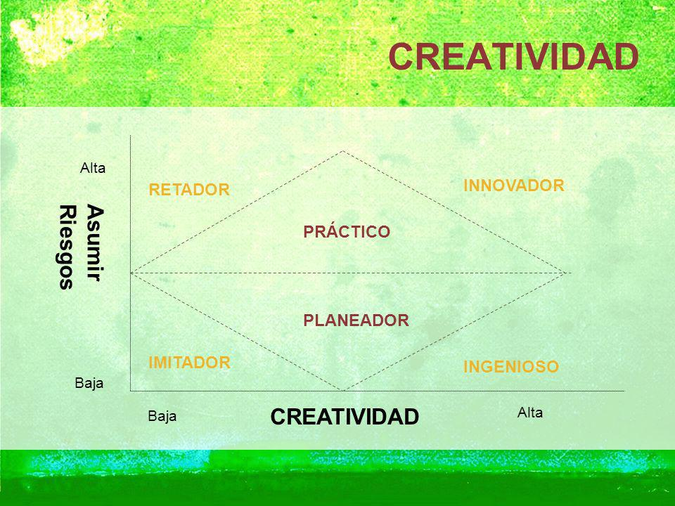 CREATIVIDAD Asumir Riesgos CREATIVIDAD INNOVADOR RETADOR PRÁCTICO