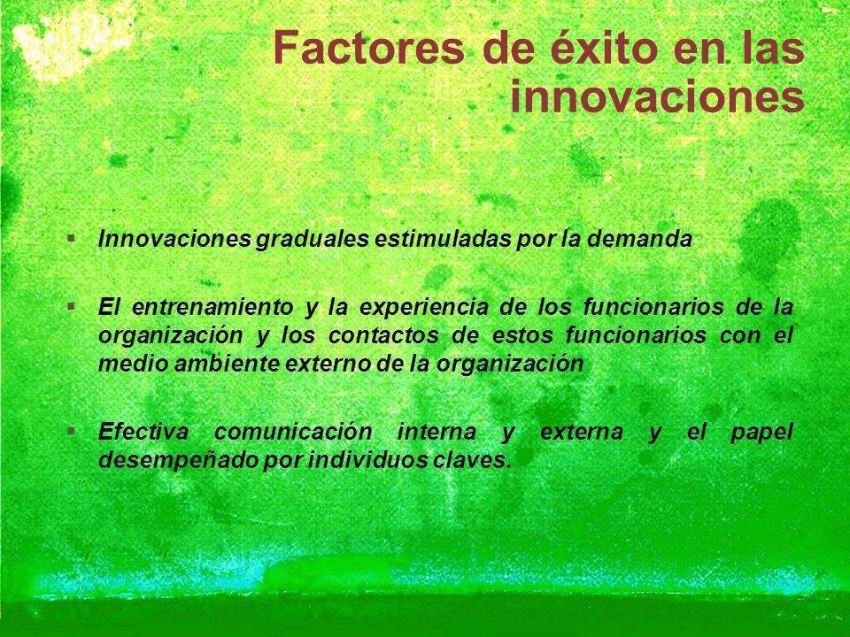 Factores de éxito en las innovaciones