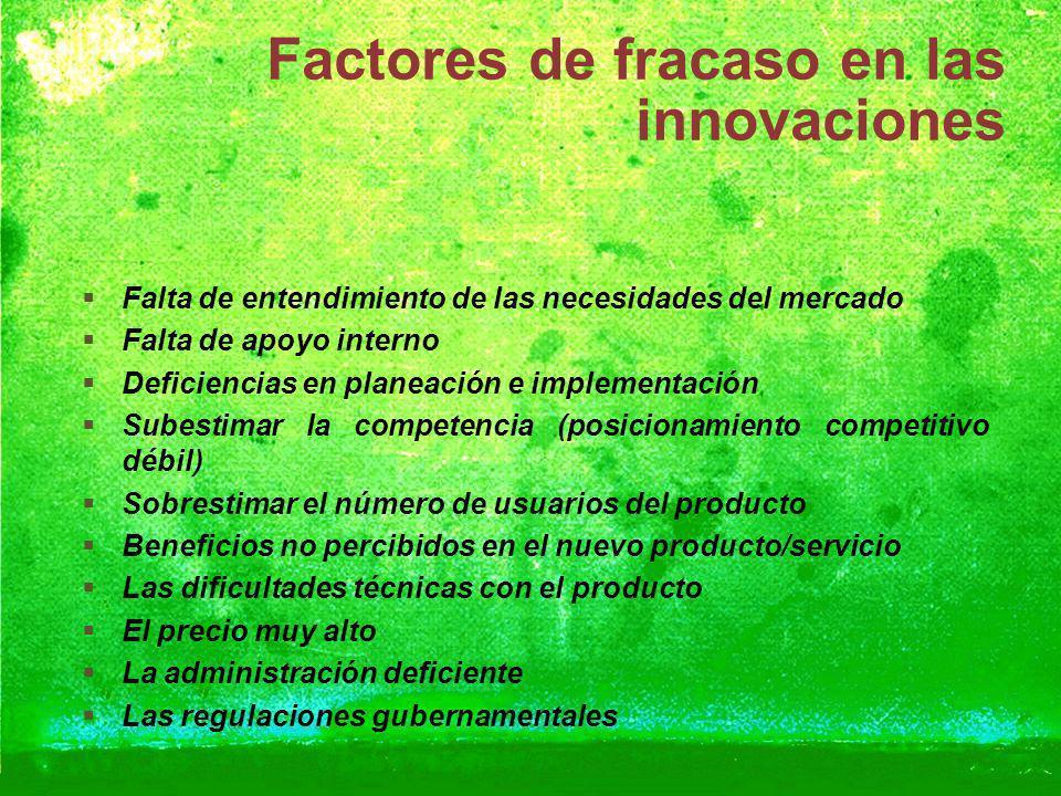 Factores de fracaso en las innovaciones