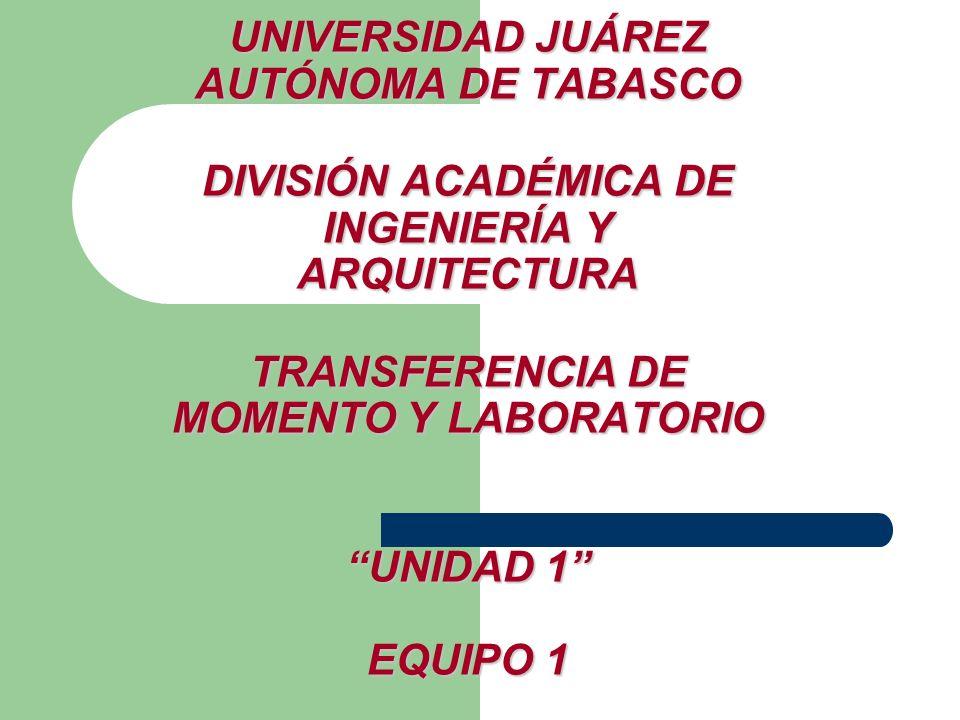 UNIVERSIDAD JUÁREZ AUTÓNOMA DE TABASCO DIVISIÓN ACADÉMICA DE INGENIERÍA Y ARQUITECTURA TRANSFERENCIA DE MOMENTO Y LABORATORIO UNIDAD 1 EQUIPO 1