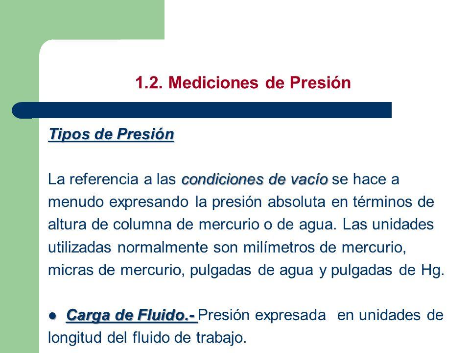 1.2. Mediciones de Presión Tipos de Presión