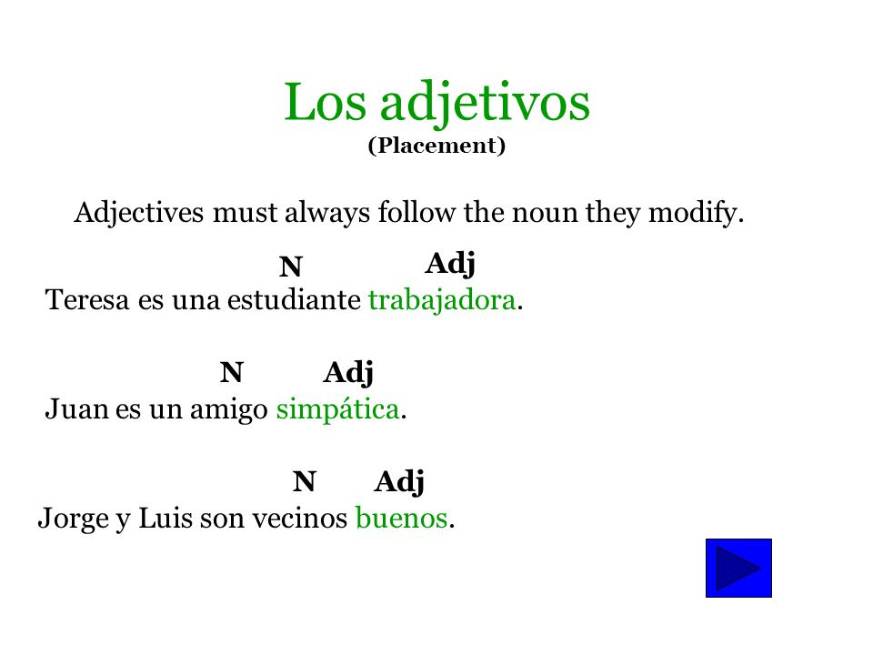 Los adjetivos (Placement)