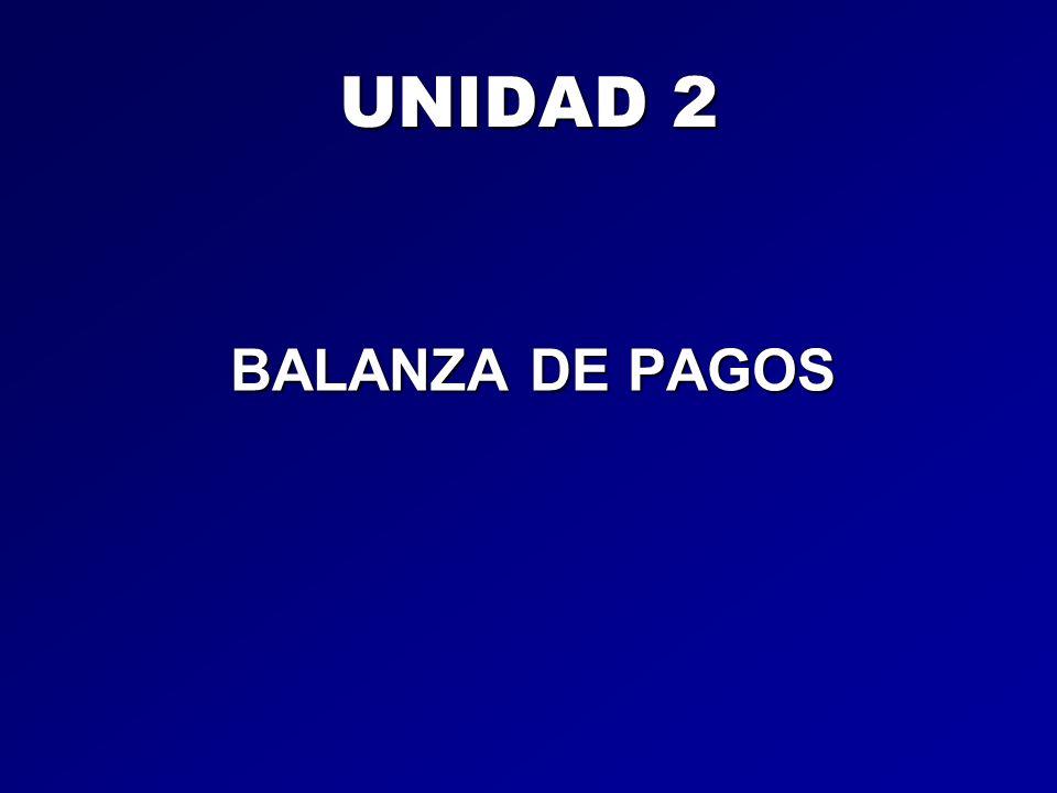 UNIDAD 2 BALANZA DE PAGOS
