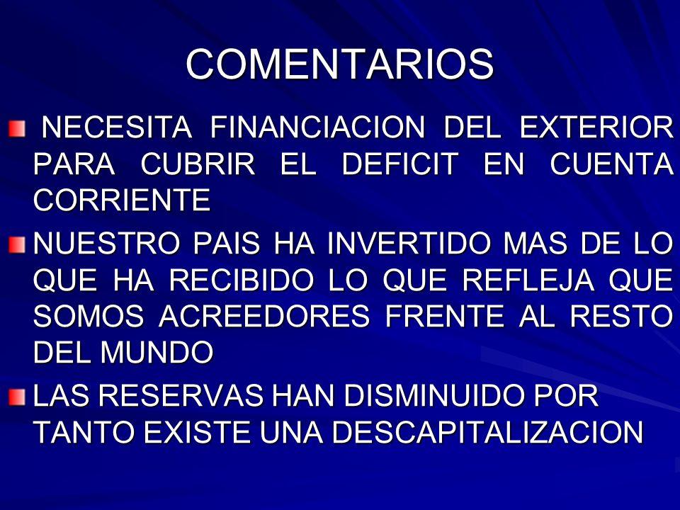 COMENTARIOS NECESITA FINANCIACION DEL EXTERIOR PARA CUBRIR EL DEFICIT EN CUENTA CORRIENTE.