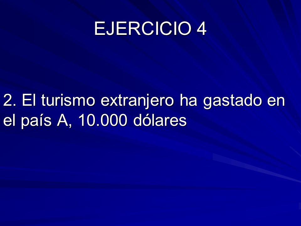 EJERCICIO 4 2. El turismo extranjero ha gastado en el país A, 10.000 dólares