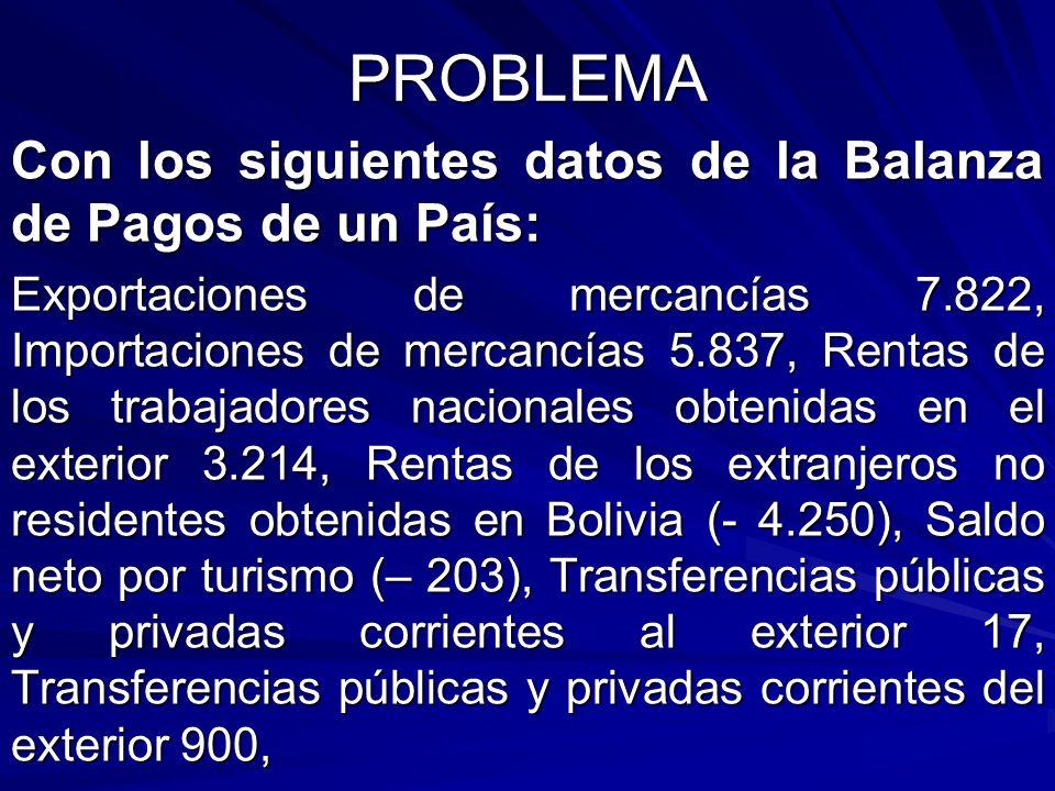 PROBLEMA Con los siguientes datos de la Balanza de Pagos de un País:
