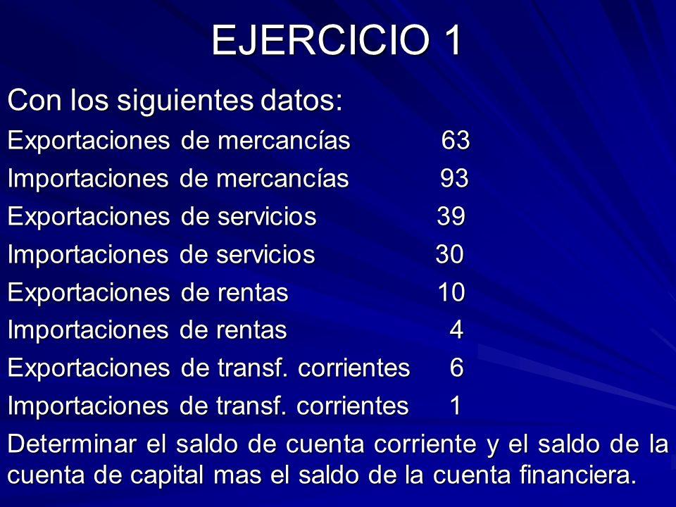 EJERCICIO 1 Con los siguientes datos: Exportaciones de mercancías 63