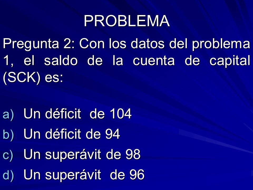 PROBLEMA Pregunta 2: Con los datos del problema 1, el saldo de la cuenta de capital (SCK) es: Un déficit de 104.
