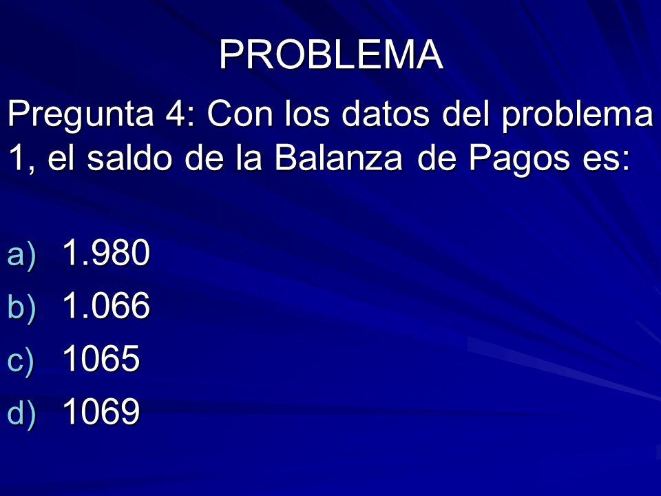 PROBLEMA Pregunta 4: Con los datos del problema 1, el saldo de la Balanza de Pagos es: 1.980. 1.066.