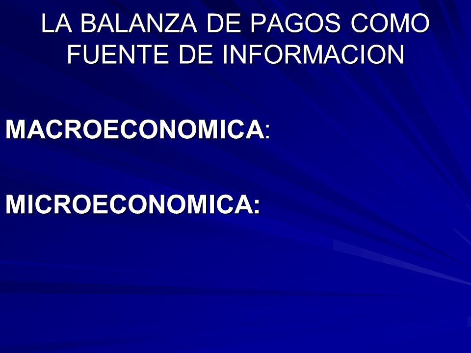 LA BALANZA DE PAGOS COMO FUENTE DE INFORMACION