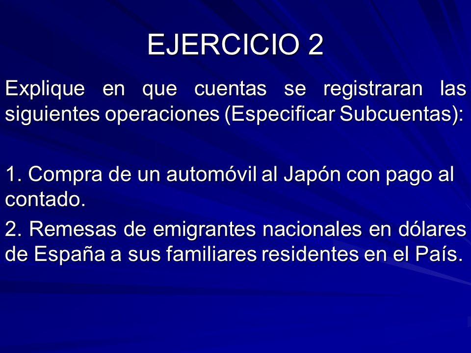 EJERCICIO 2 Explique en que cuentas se registraran las siguientes operaciones (Especificar Subcuentas):