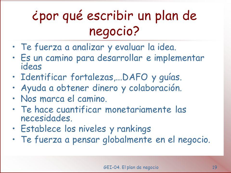 ¿por qué escribir un plan de negocio