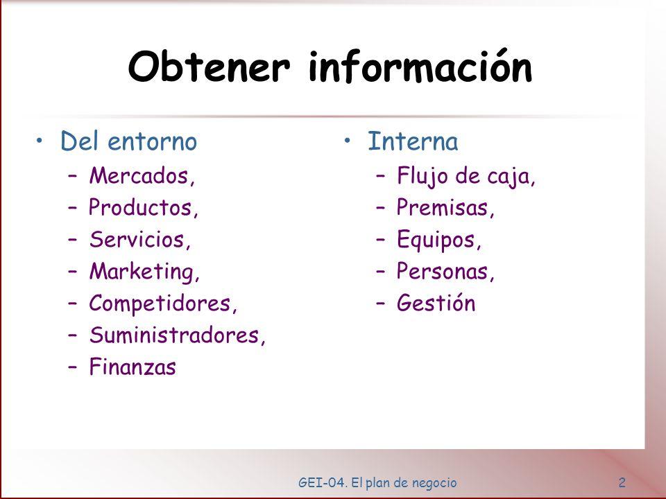 Obtener información Del entorno Interna Mercados, Productos,