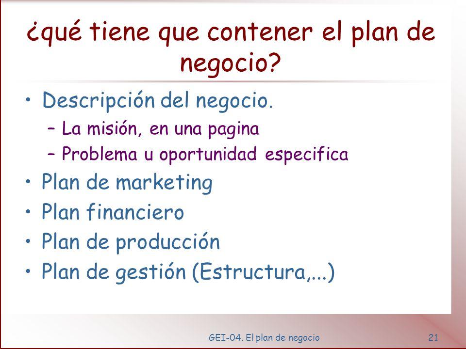 ¿qué tiene que contener el plan de negocio