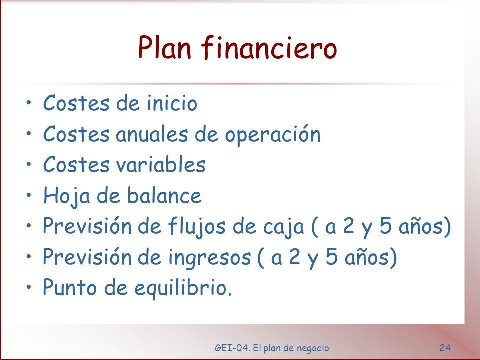 Plan financiero Costes de inicio Costes anuales de operación