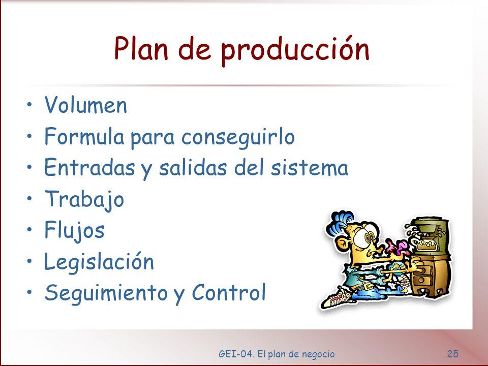 Plan de producción Volumen Formula para conseguirlo