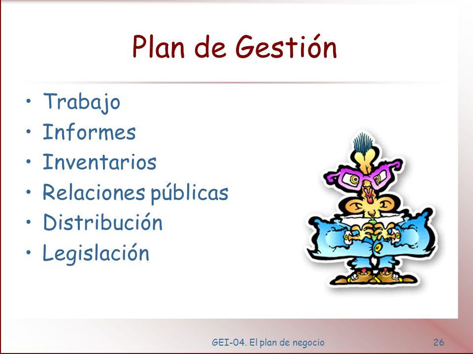 Plan de Gestión Trabajo Informes Inventarios Relaciones públicas