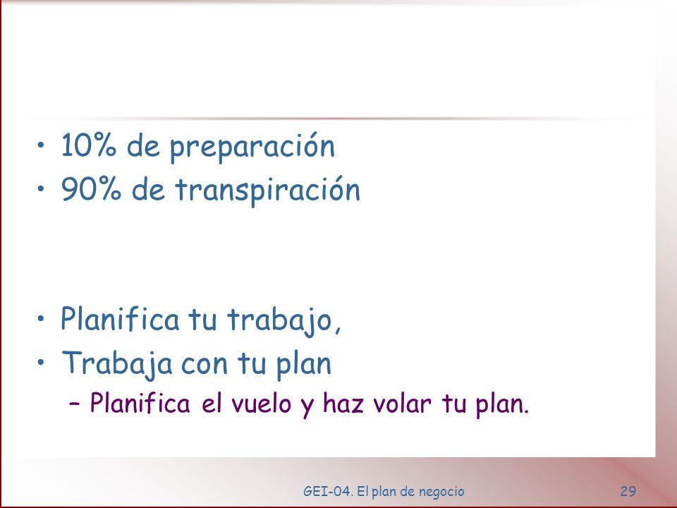 10% de preparación 90% de transpiración Planifica tu trabajo,