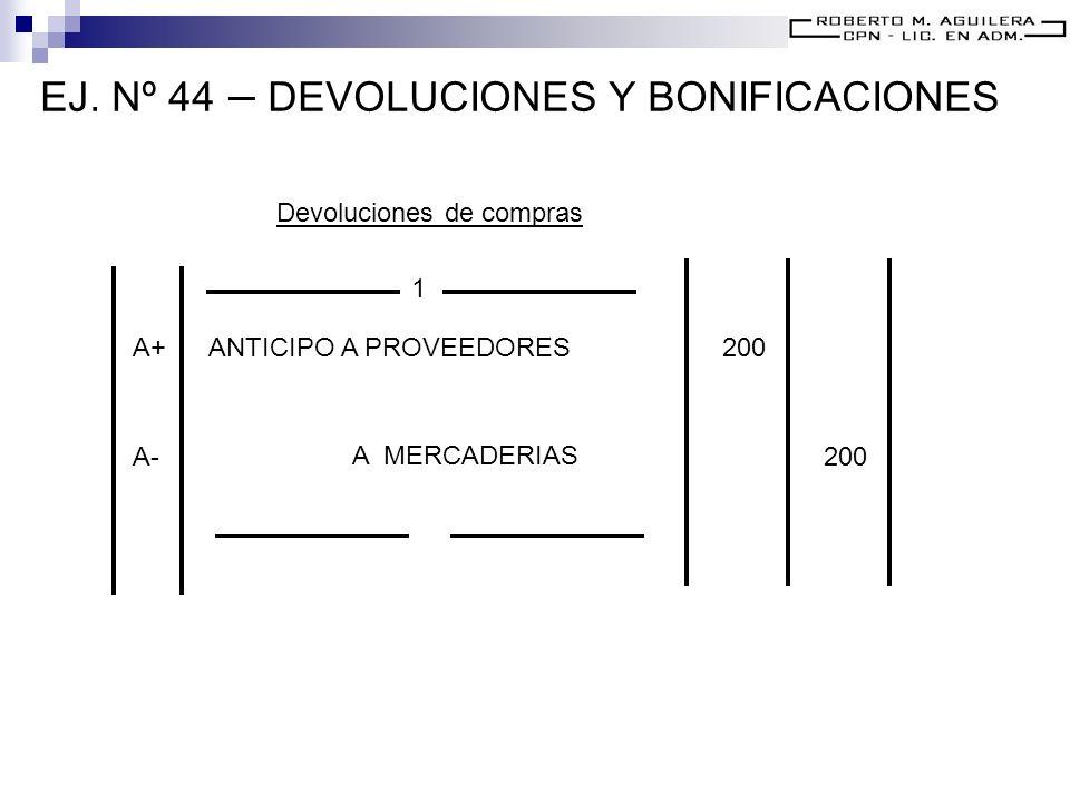 EJ. Nº 44 – DEVOLUCIONES Y BONIFICACIONES