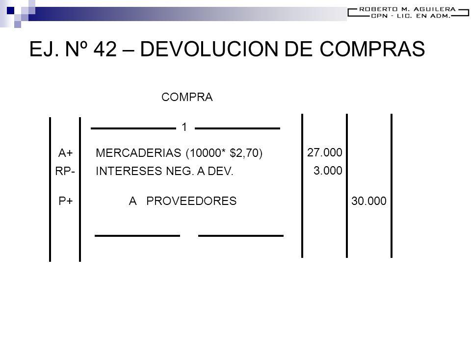 EJ. Nº 42 – DEVOLUCION DE COMPRAS