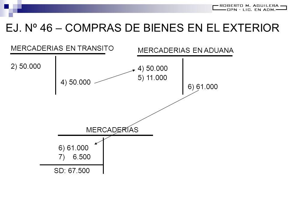Compras De Bienes Y Servicios Formacion Del Costo Ppt Descargar