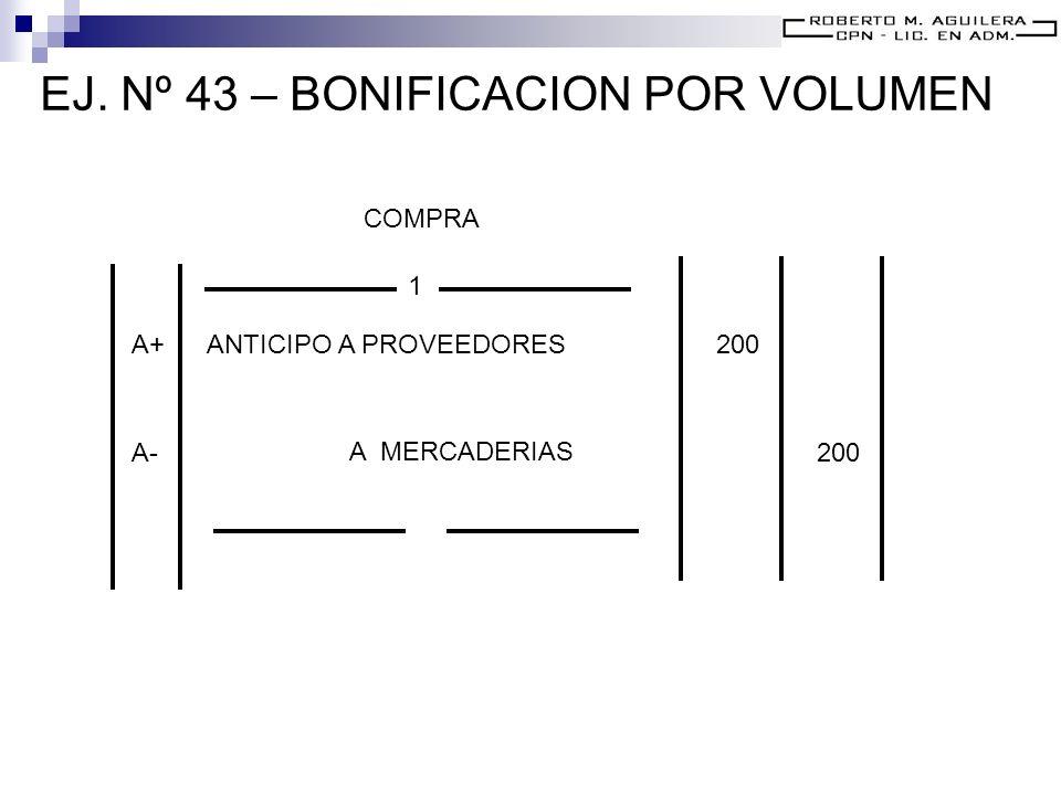 EJ. Nº 43 – BONIFICACION POR VOLUMEN
