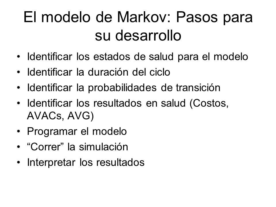 El modelo de Markov: Pasos para su desarrollo